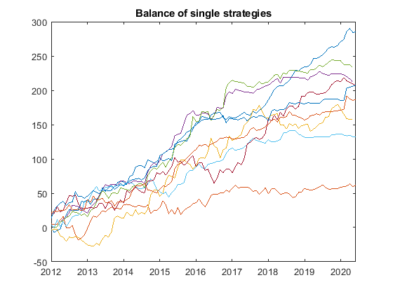 belkaminer balance single strategies - BelkaMiner