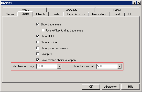 MetaTrader 4 Options Charts - How to Setup a VPS for Forex Trading