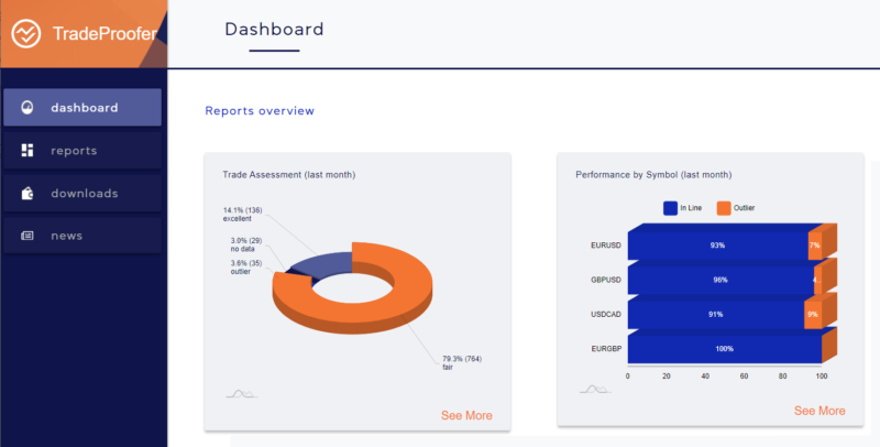 TradeProofer Dashboard Reports overview - How to Setup a VPS for Forex Trading
